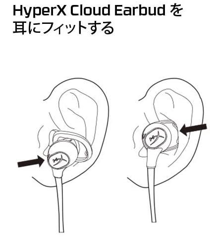 HyperX Cloud Earbudsの付け方はシンプル